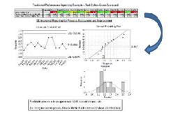 20091204192726-gyr-to-predictive.jpg