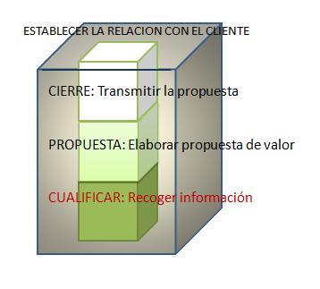20101116183236-fases.jpg