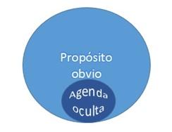 20130720234059-proposito-y-agenda-o.jpg