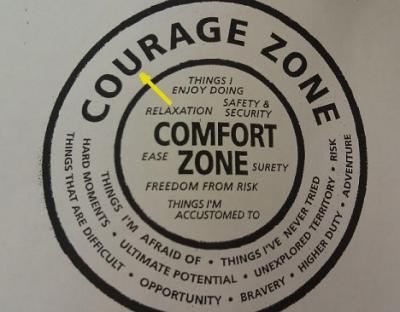 20140314193920-comfort-vs-courage-zone.jpg